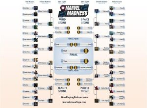 Photo of Marvel Madness — And the Winner Is……